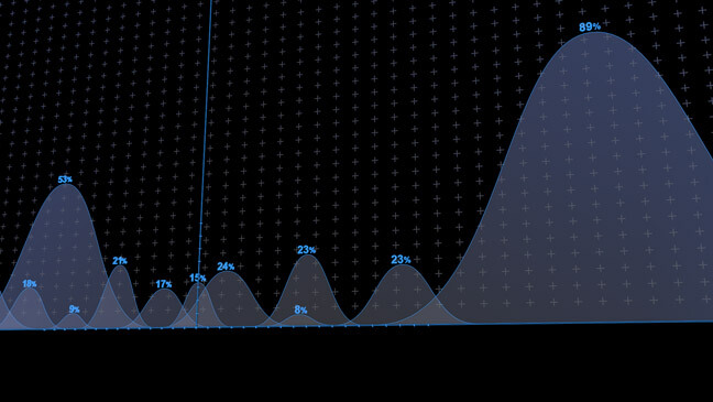 Bell-Curve-Graph-Graph-C4D-3D-Model-Infographics-Graph-Bars-Chart-Pack