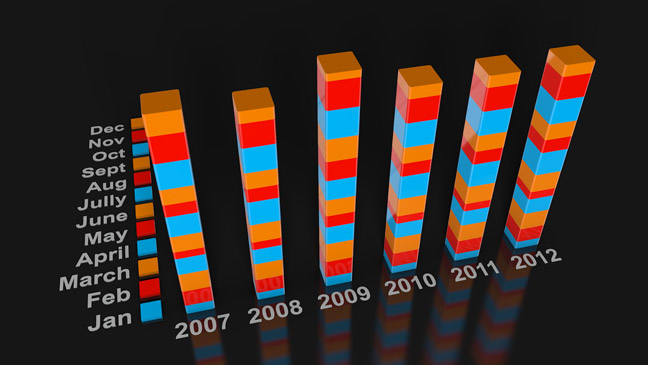 Stacked-Bar-Graph-Graph-C4D-3D-Model-Infographics-Graph-Bars-Chart-Pack